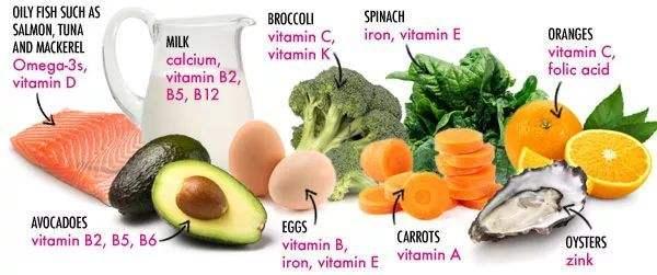 ¿Por dónde empezar con bilirrubina metabolismo?