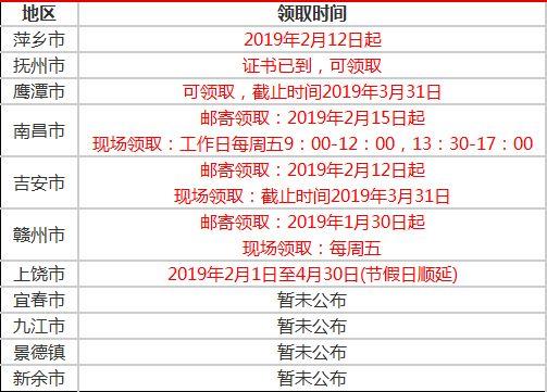 江西省2019年中级会计职称考试证书领取时间汇总