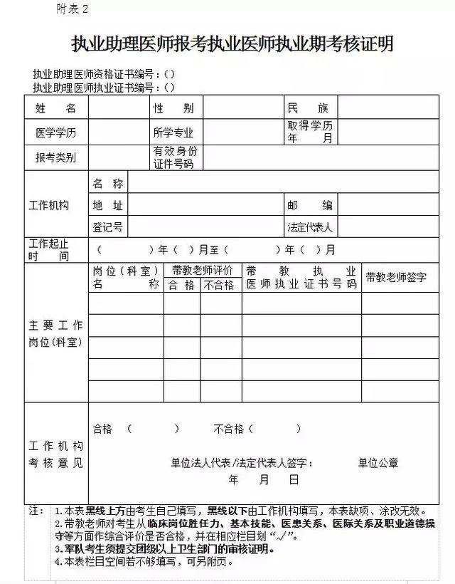 附件3:《应届医学专业毕业生医师资格考试报考承诺书》