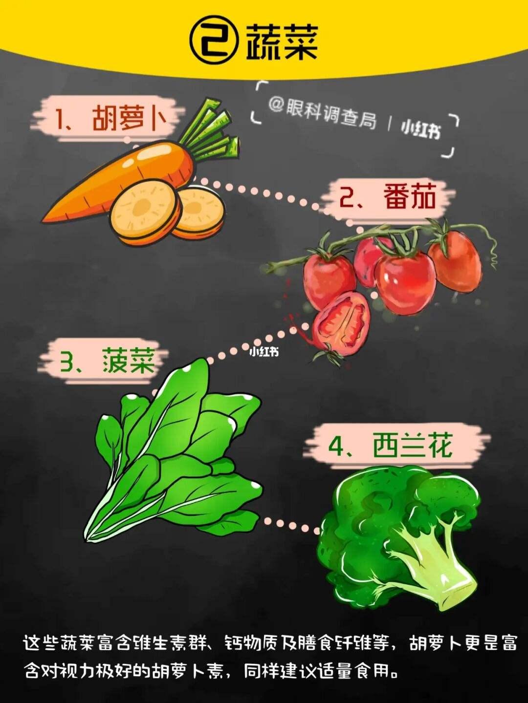 治疗近视的食物的简单介绍  第2张