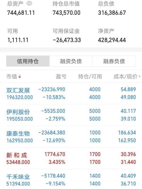 华东医药股票代码(以岭药业股票)