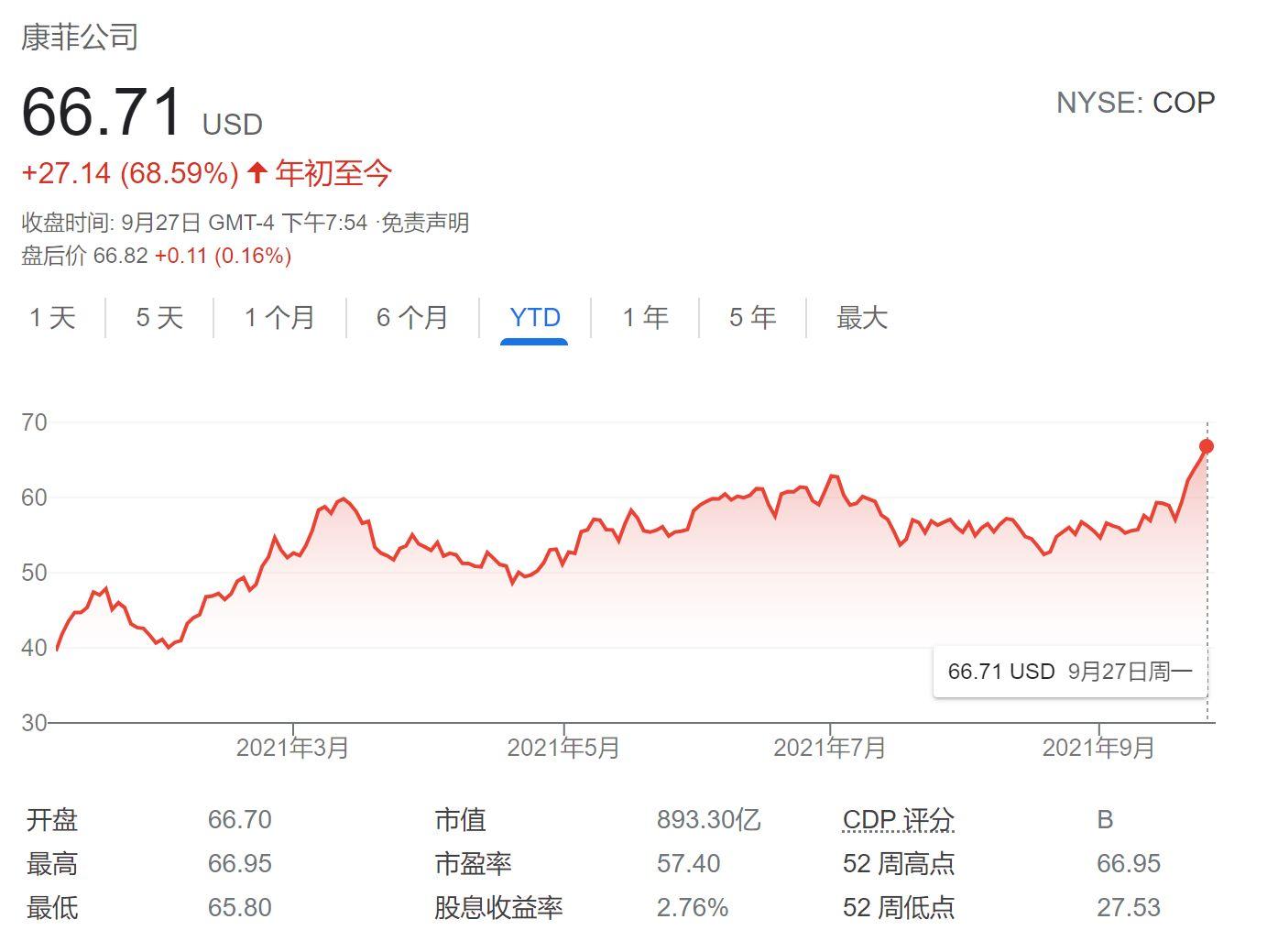 康菲股票行情(002503历史最高价多少)