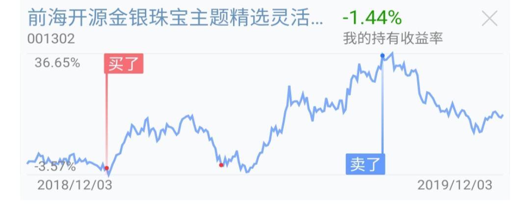贸易摩擦股票走势(中美近年来的贸易摩擦)