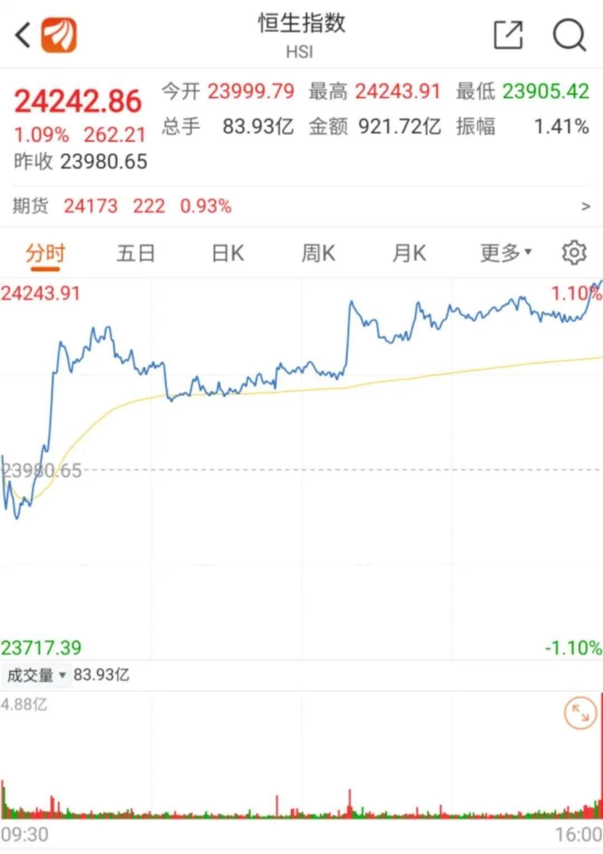 苹果现在的股票价格(苹果公司最新股票价格)
