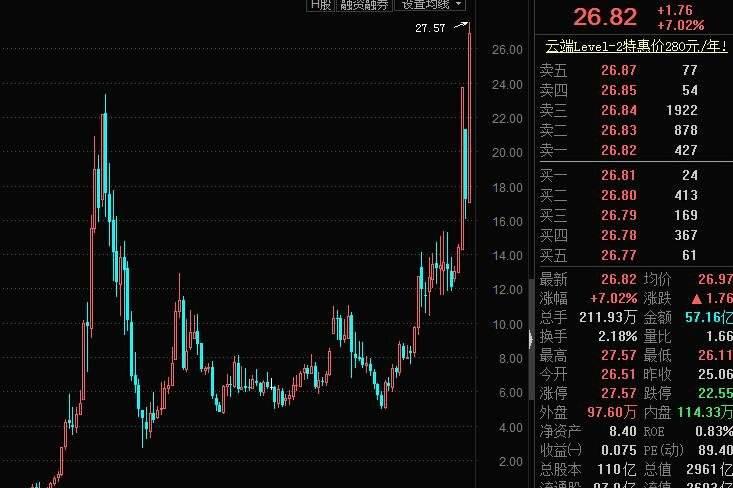 股市基础股票走势(12种绝佳买入形态k线图)