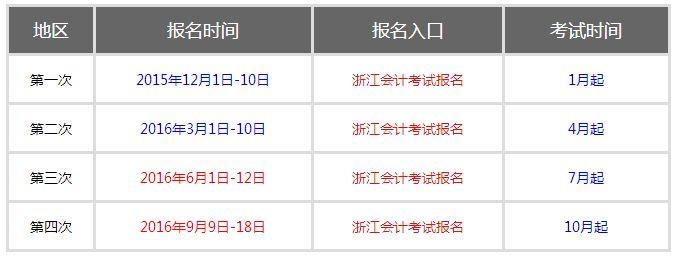 2016年浙江衡州会计从业资格考试报名时间