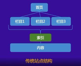 【网站收录服务购买】_各大网站收录入口