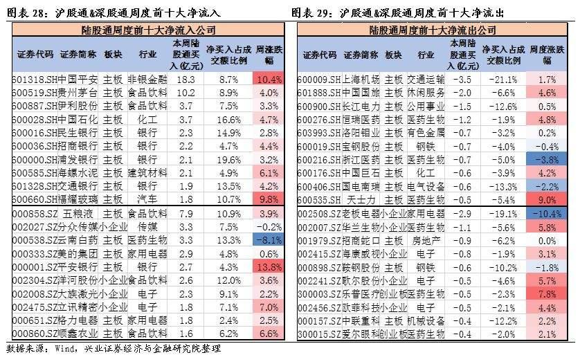 食品流通股票代码(食品板块股票一览表)