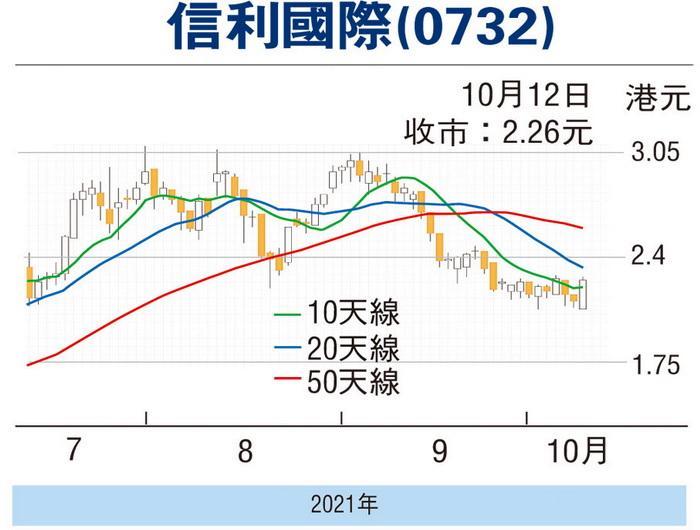 温岭炒股配资利率的简单介绍