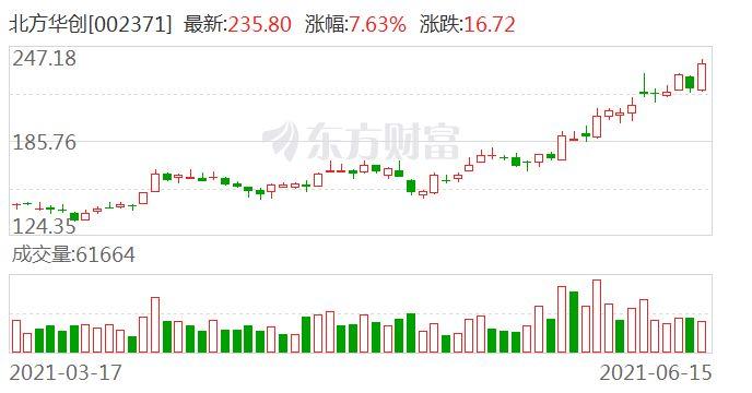 中国石油突然暴拉是什么情况?9月25倍芯片大牛股还会继续跌停吗?