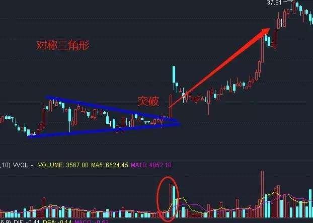 股票k线图英文(股票k线图入门图解)