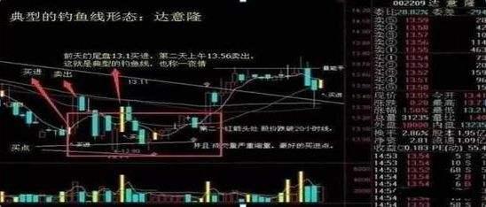 小散户入门炒股(最牛散户从5万到20亿)