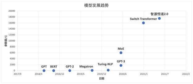 中国最大投资公司排名,上海十大资产管理公司