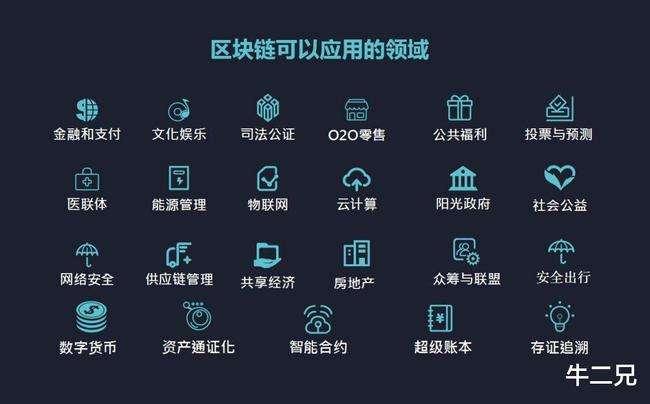 区块链网站开发区块链交易平台