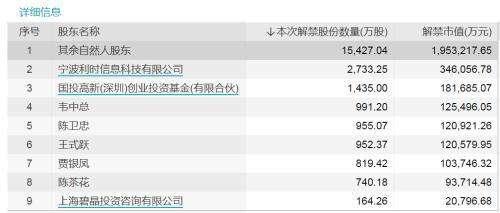亚欧股份股票代码(东宏股份603856股票)