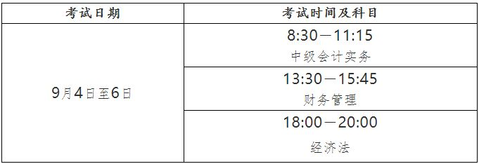 【考试通知】2021年中级会计职称报名时间确定_考生