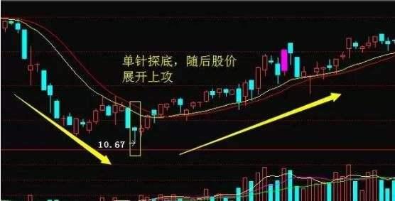 关于姜堰炒股配资能满仓吗的信息