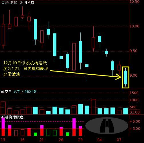 洲明科技股票,洲明科技股份有限公司