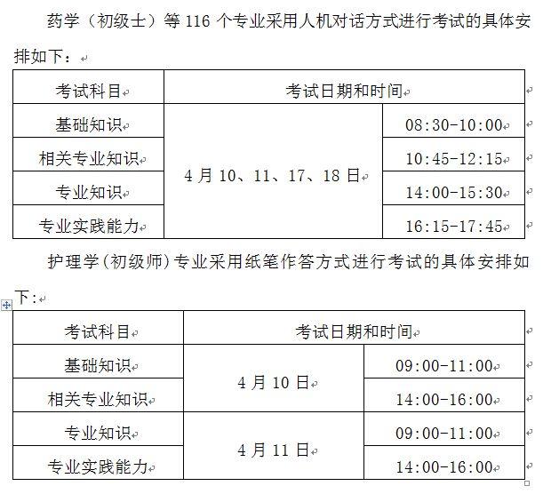 网上预报名(2020年12月29日 - 2021年1月11日)考生需在电脑端中国卫生