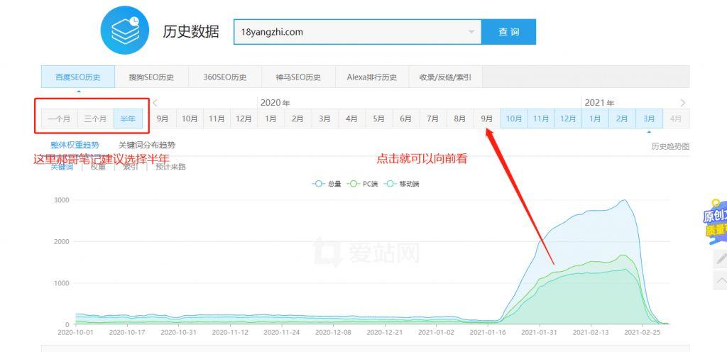 【高权重网站收录】_B2b权重高流量大的网站收录快