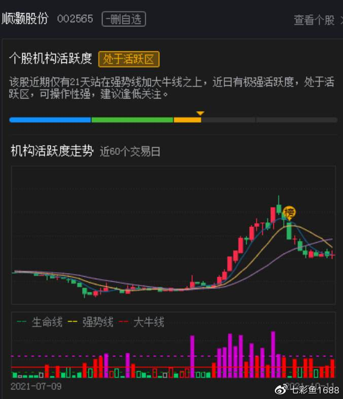 正川股份今日股价股票(正川股份股票最新走势分析)