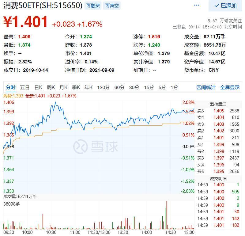 丽人丽妆最新股票分析(丽人丽妆东方财富网)